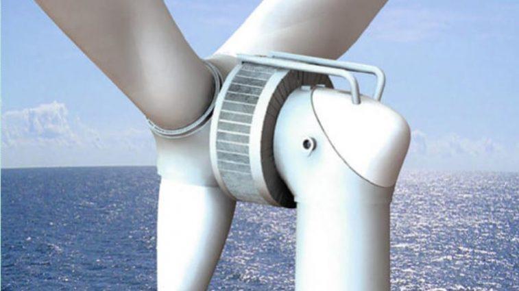 windturbine energie
